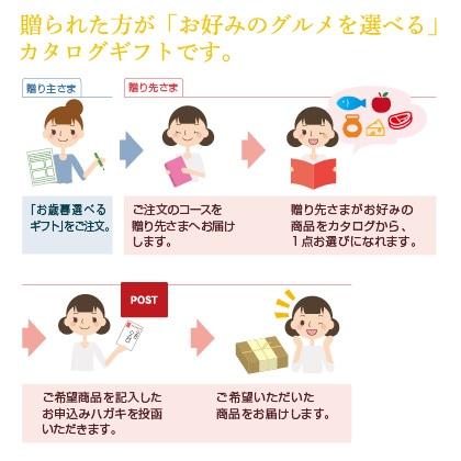 郵便局のお歳暮 選べるギフト 山査子コース