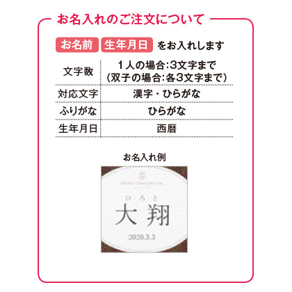 アンリ・シャルパンティエクレーム・ビスキュイ・アソート(お名入れ)  写真入りメッセージカード(有料)込
