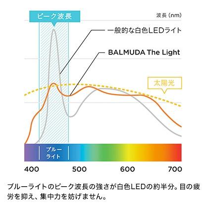[バルミューダ]BALMUDA The Light デスクライト ブラック