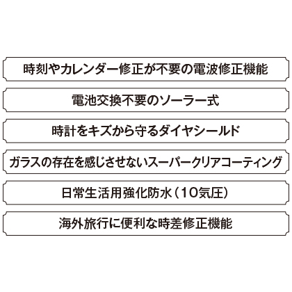 〈セイコー ルキア〉電波ソーラー レディスウォッチ(ホワイト)(16.1cm)