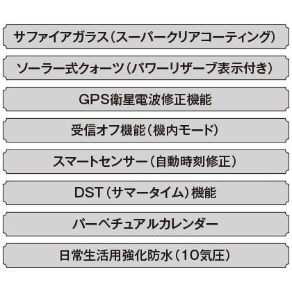 〈セイコー アストロン〉GPS メンズ ソーラーウォッチ デュアルタイムモデル(17.3cm)