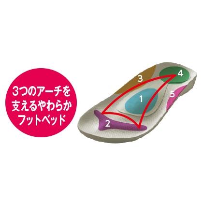 アーチフィッター603 室内履き(アプリコット/L)