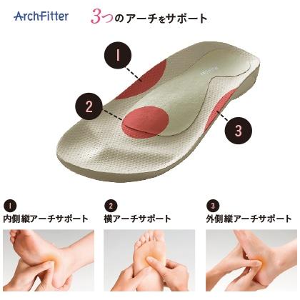 アーチフィッター603 室内履き(アプリコット・L)