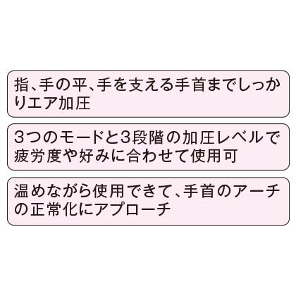 〈ドクターエア〉3Dハンドリフレ(ゴールド)