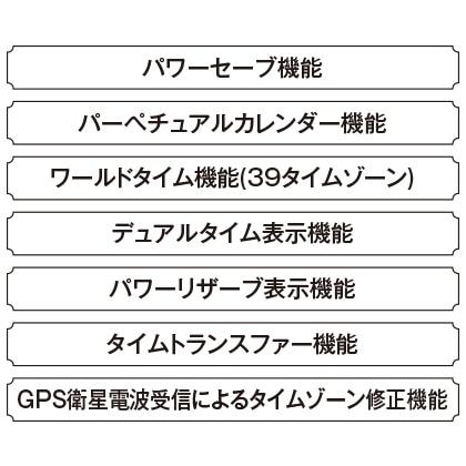 〈セイコー アストロン〉GPSソーラー腕時計 SBXC003(ベルト内周17.3cm)