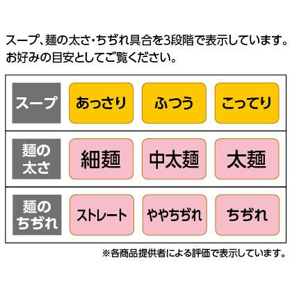 JAL「カップ麺」シリーズ(20食)