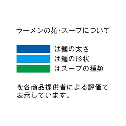 十文字中華そばセット(具材付)