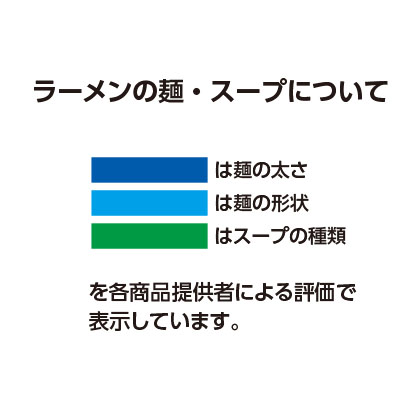 林家木久蔵ラーメン2箱