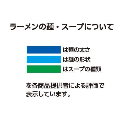 札幌有名店ラーメンセット