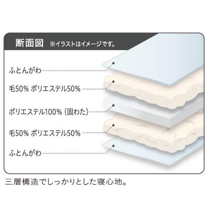 〈西川〉三層式6つ折り羊毛混敷きふとん