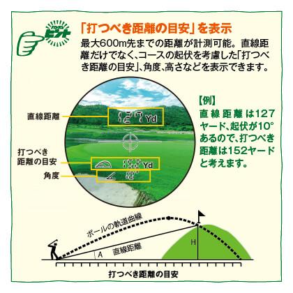 ケンコー ゴルフ用レーザー距離計