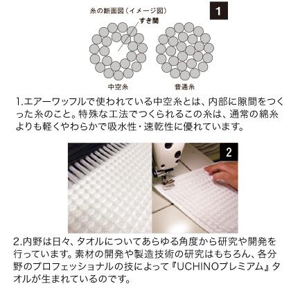 日本の極み エアーワッフル バス・フェイスタオルセットB ホワイト【慶事用】
