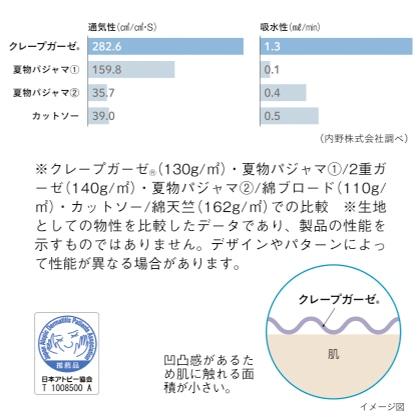 [内野]クレープガーゼ(R) ワンピース レディス L