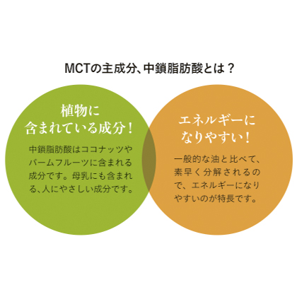 [日清オイリオ] MCTサプリメントゼリー14本入