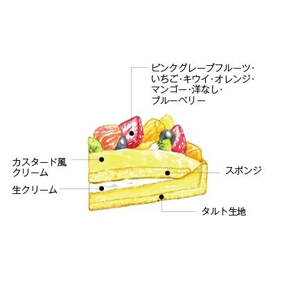 銀座タルト(フルーツ)