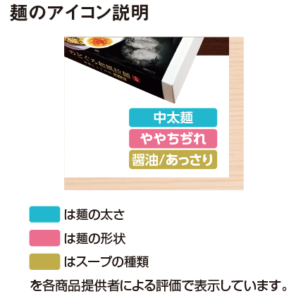 札幌「麺屋彩未」味噌・醤油セット