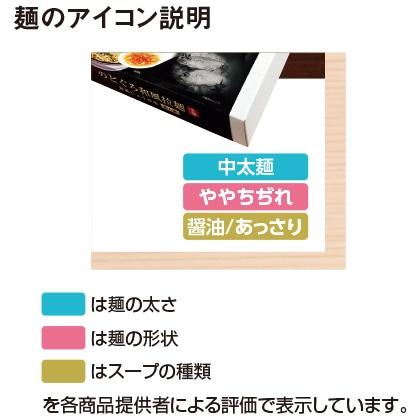 北海道有名店ラーメンセット