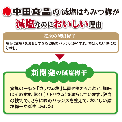 中田食品 減塩はちみつ梅 4箱