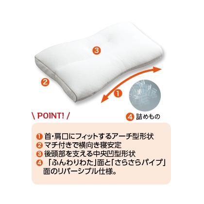 <西川>医師がすすめる健康枕 もっと肩楽寝(専用ピローケース付)低め(ピンク)
