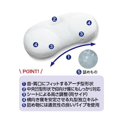 <西川>医師がすすめる健康枕 もっと横楽寝(専用ピローケース付)高め(ブルー)