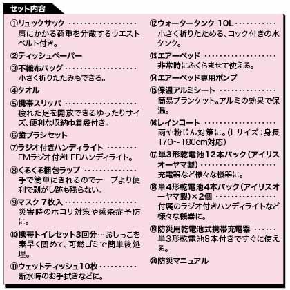 <アイリスオーヤマ>防災リュックセット 1人用20点