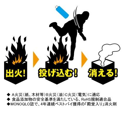 ファイテック 投てき用消火用具