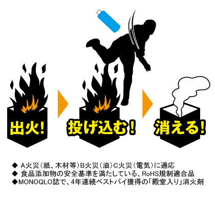 ファイテック 投てき用消火用具 3個セット