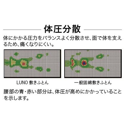 〈LUNO〉高反発三つ折り敷きふとん(セミダブル)