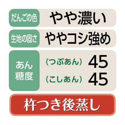 〈岡本屋〉笹だんご(つぶあん5個・こしあん5個)、ちまき5個