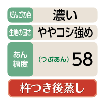 〈森林〉笹だんご(つぶあん10個)