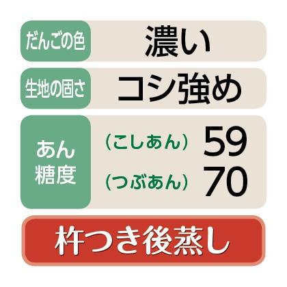 〈金澤屋〉笹だんご(こしあん・つぶあん)