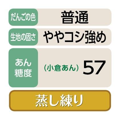 〈新川屋〉笹だんご(小倉あん)・ミニ笹だんご(小倉あん)