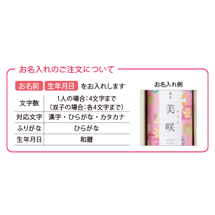 山田園 抹茶どら焼きと静岡茶(お名入れ) ブルー【出産内祝い用】