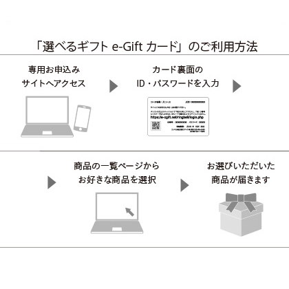選べる国産和牛カタログギフト 福禄コース(e−Gift)【慶事用】