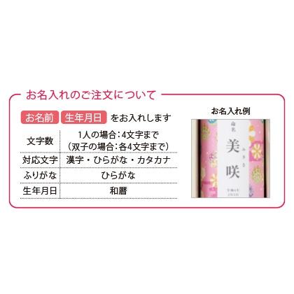 山田園 抹茶どら焼きと静岡茶(お名入れ) ブルー【出産祝い用】