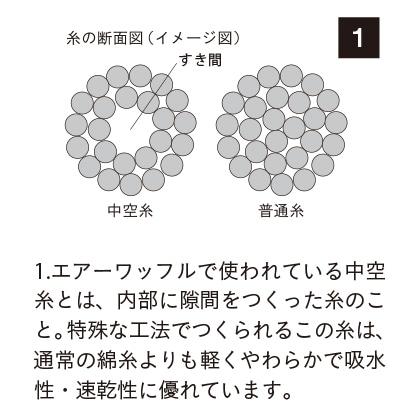 日本の極み エアーワッフル バスタオル2枚セット ミックス【慶事用】