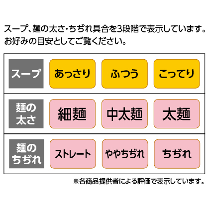 札幌西山ラーメン コーン・メンマセット 6食