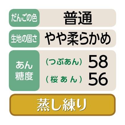 <港製菓>笹だんご(つぶあん)、笹ざくら(桜あん)