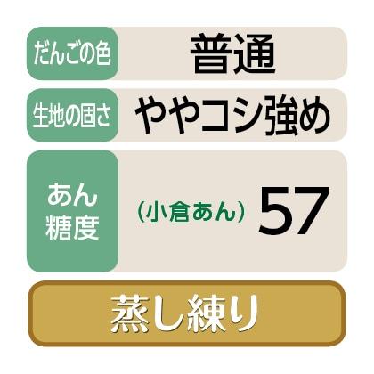 <新川屋>笹だんご(小倉あん5個×4)