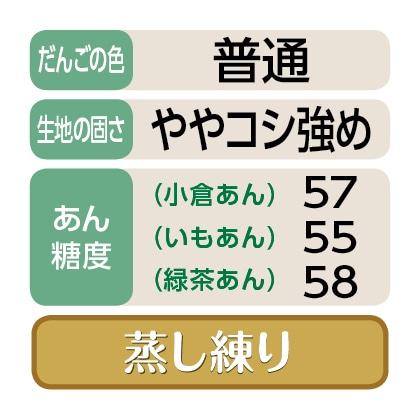 <新川屋>笹だんご(小倉あん・いもあん・緑茶あん)