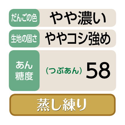 <かめや>笹だんご(つぶあん30個)