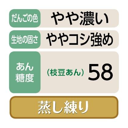 <かめや>笹だんご(枝豆あん15個)