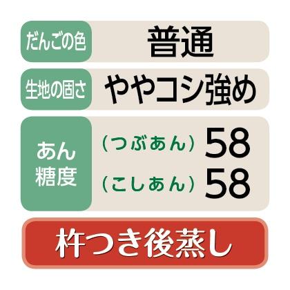 <右門>笹だんご(つぶあん・こしあん)