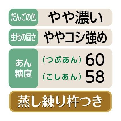 <セイヒョー>笹だんご(つぶあん10個・こしあん10個)