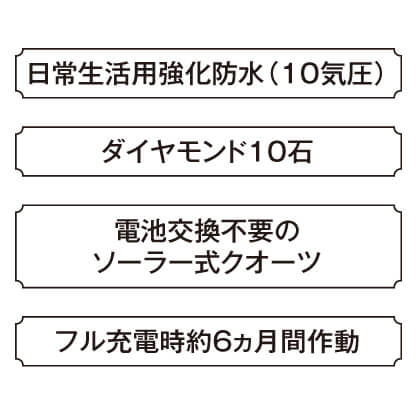 〈セイコー エクセリーヌ〉ダイヤ入ソーラーレディスウォッチ(ホワイト・17.4cm)
