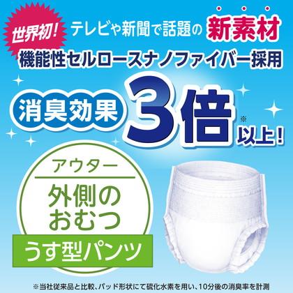 【ケース販売】肌ケアアクティ 気持ちいい うす型パンツ L-LLサイズ 20枚×4パック