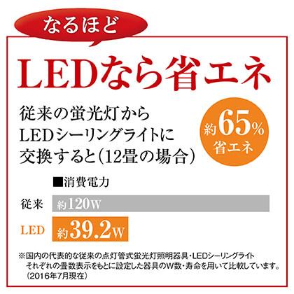 LEDシーリングライト 6畳×2セット