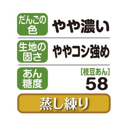 笹だんご(枝豆あん)