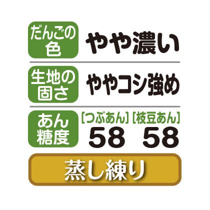 笹だんご(つぶあん・枝豆あん)