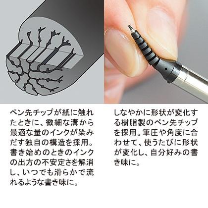 [パーカー] インジェニュイティ ペン